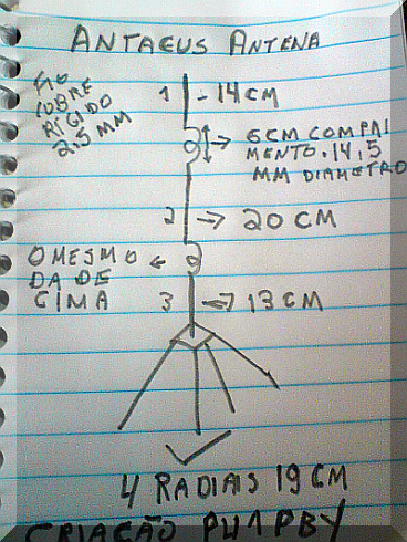 antaeus-antena1tif.png