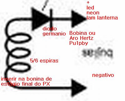 bonina-aro-hertz.png