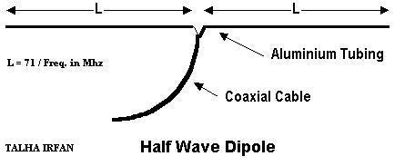 dipole1.jpg