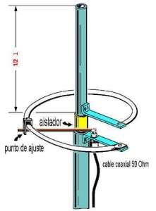 ringo-antena-2