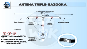 antena-triple-bazooka (1)