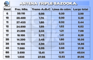 triple-bazooka
