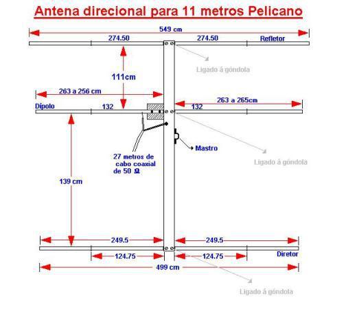 antena-direcioanal-11mt
